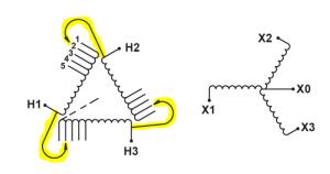 Figure 1 - Diagram SCD 9