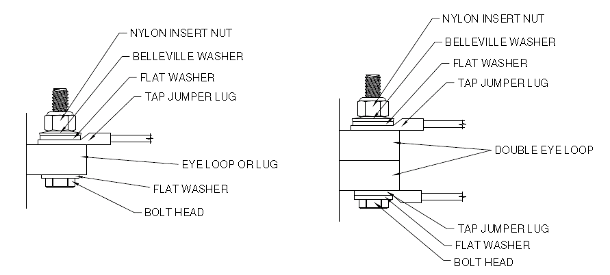 Figure 4 - Current production eye loop tap connection