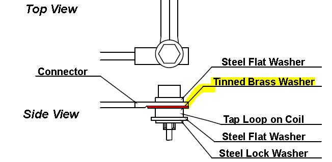 Figure 5 - Older production single eye loop tap connection