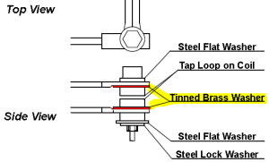 Figure 6 - Older production double eye loop tap connection